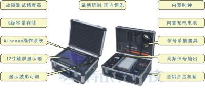 TE7600電纜故障測試儀