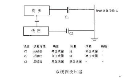 (1)双线圈变压器接线方法如下图所示